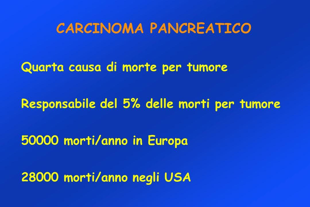 CARCINOMA PANCREATICO