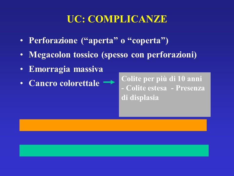 UC: COMPLICANZE Perforazione ( aperta o coperta )
