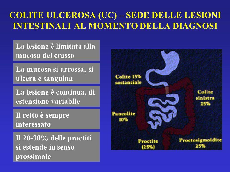 COLITE ULCEROSA (UC) – SEDE DELLE LESIONI INTESTINALI AL MOMENTO DELLA DIAGNOSI