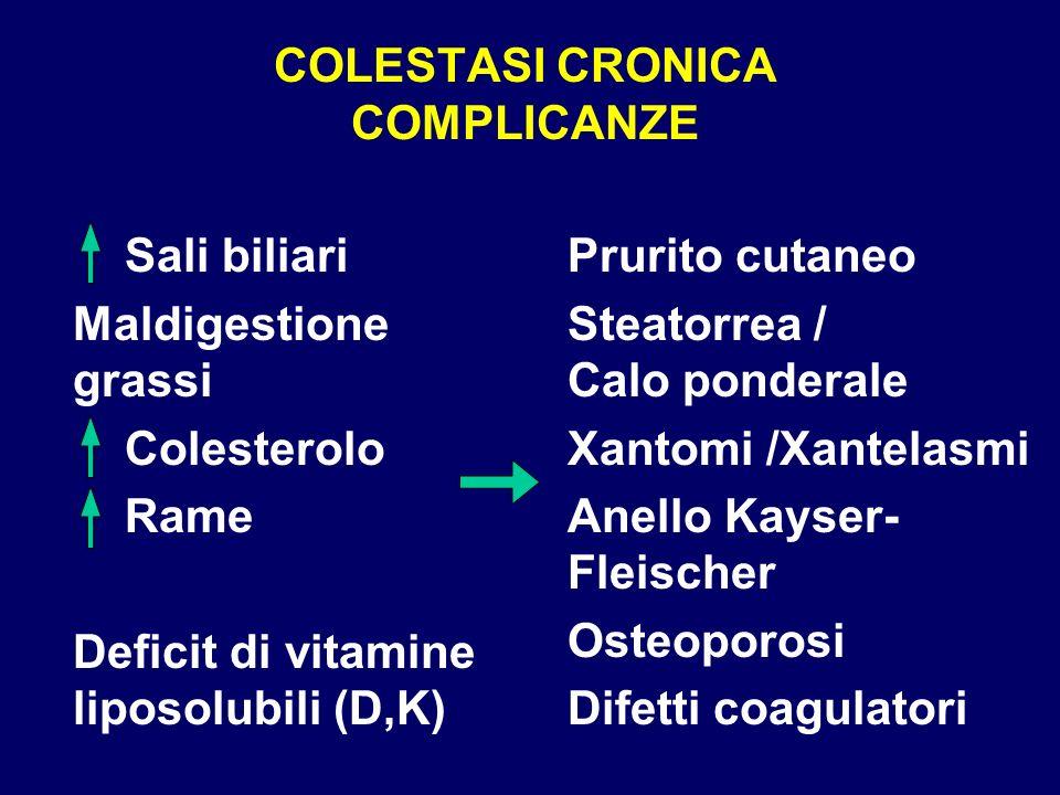 COLESTASI CRONICA COMPLICANZE