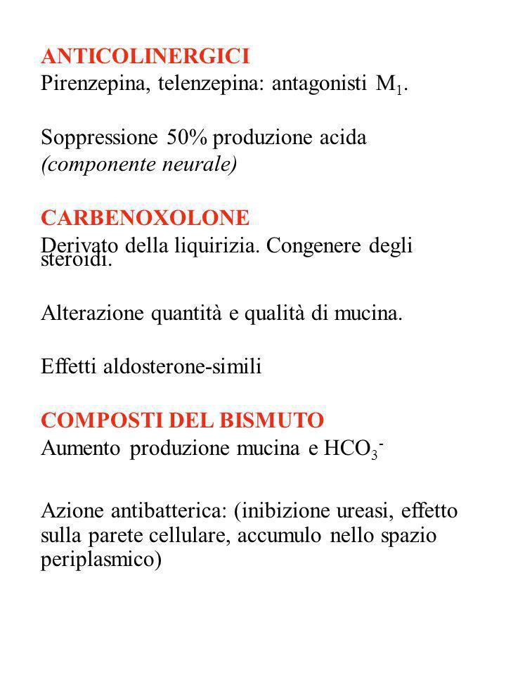 ANTICOLINERGICIPirenzepina, telenzepina: antagonisti M1. Soppressione 50% produzione acida. (componente neurale)