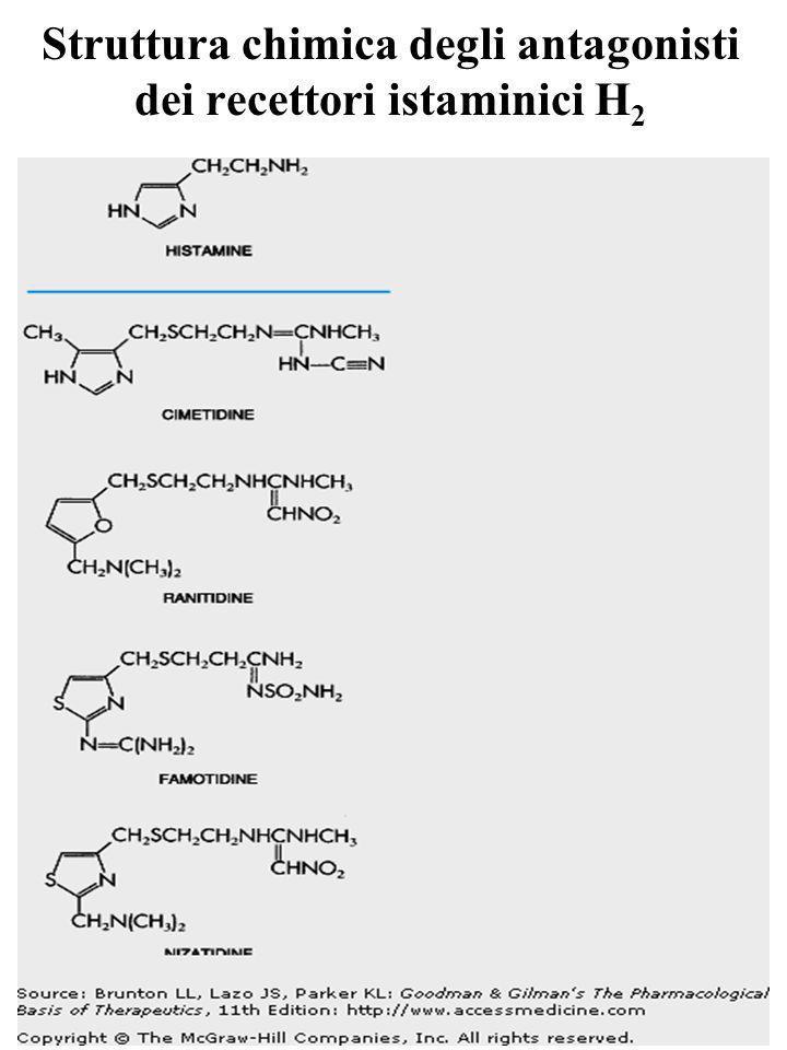 Struttura chimica degli antagonisti dei recettori istaminici H2