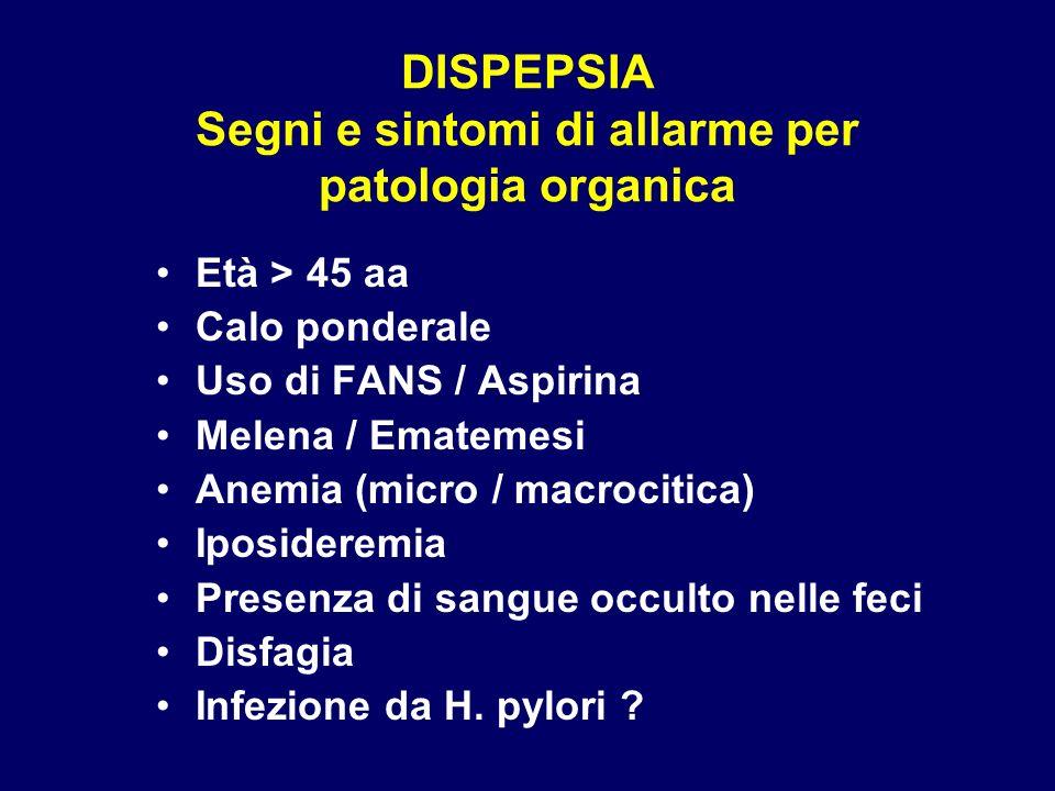 DISPEPSIA Segni e sintomi di allarme per patologia organica