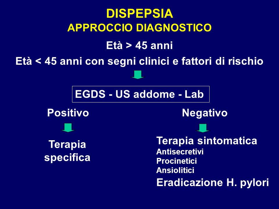 DISPEPSIA APPROCCIO DIAGNOSTICO