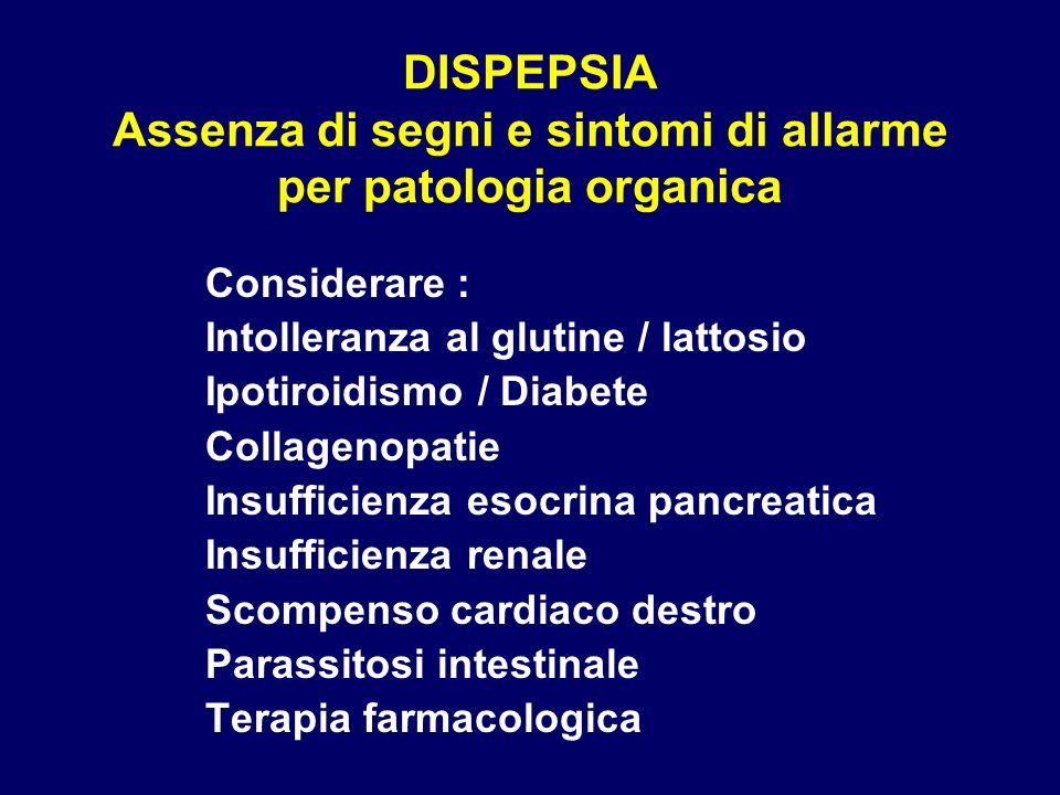 DISPEPSIA Assenza di segni e sintomi di allarme per patologia organica