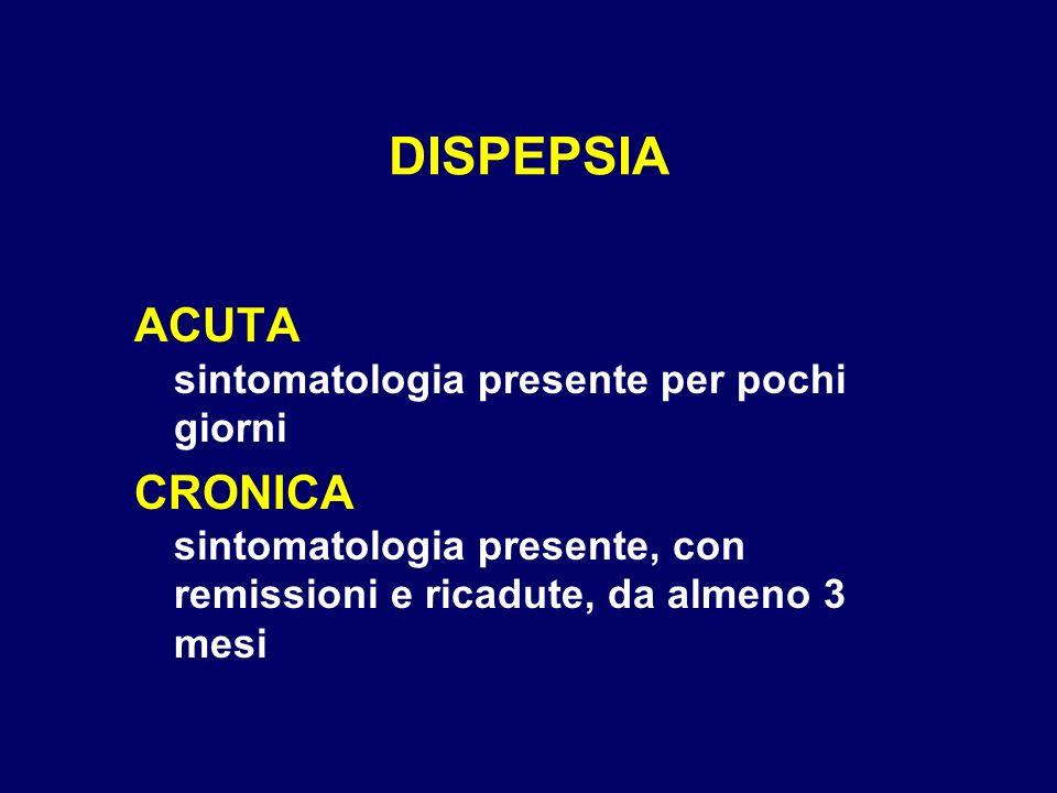 DISPEPSIA ACUTA sintomatologia presente per pochi giorni