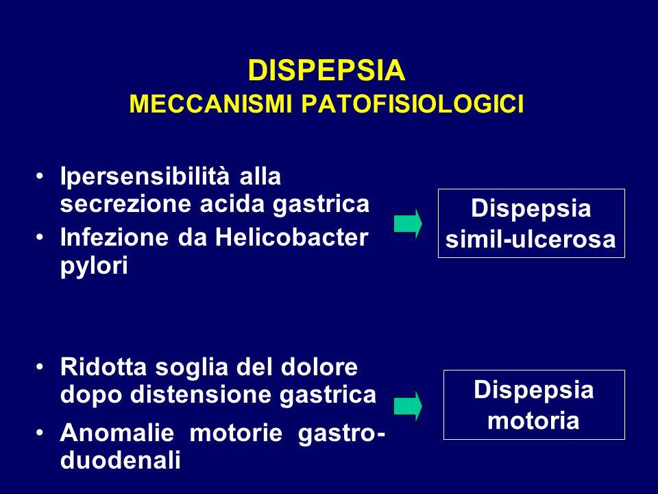 DISPEPSIA MECCANISMI PATOFISIOLOGICI
