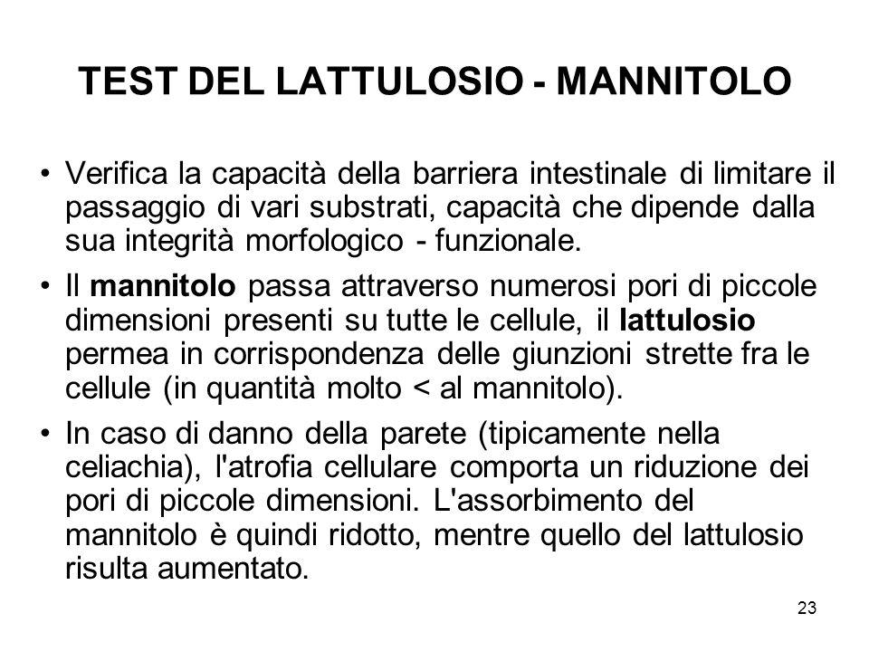 TEST DEL LATTULOSIO - MANNITOLO