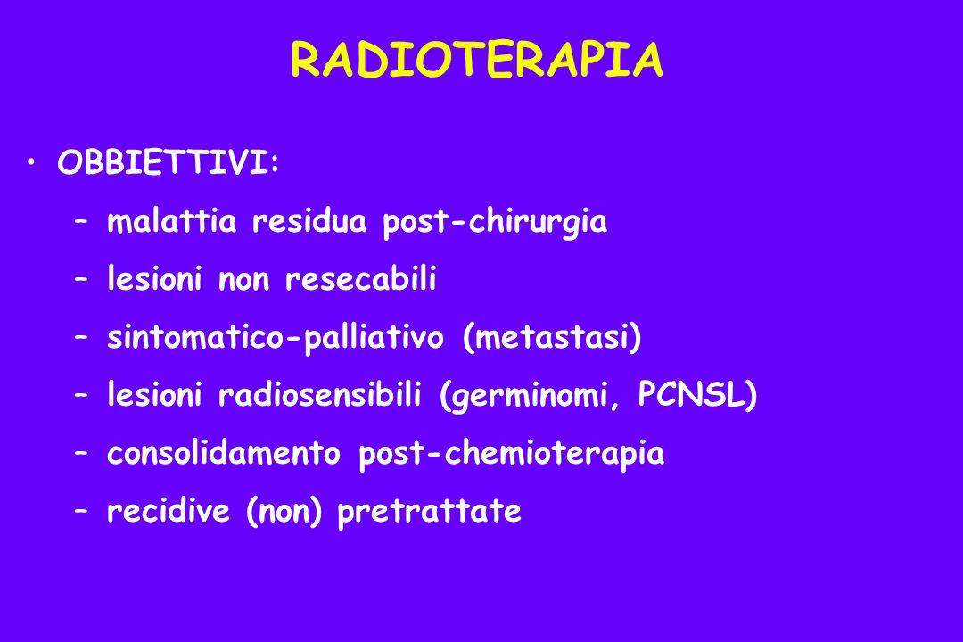 RADIOTERAPIA OBBIETTIVI: malattia residua post-chirurgia