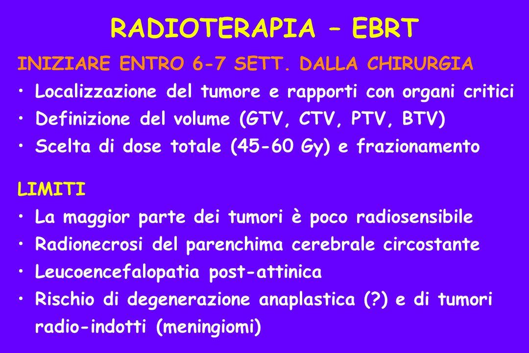 RADIOTERAPIA – EBRT INIZIARE ENTRO 6-7 SETT. DALLA CHIRURGIA