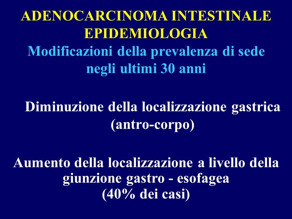 Diminuzione della localizzazione gastrica (antro-corpo)