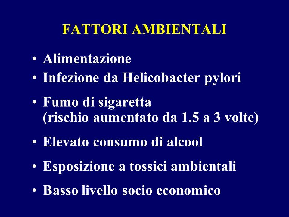 FATTORI AMBIENTALI Alimentazione. Infezione da Helicobacter pylori.