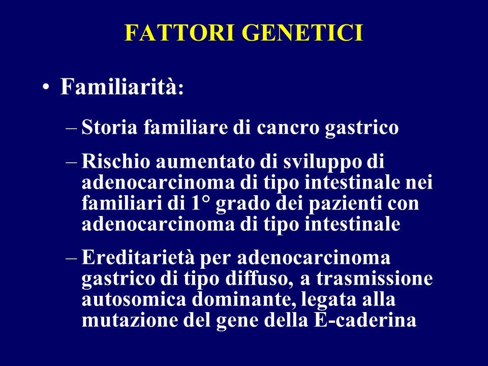 FATTORI GENETICI Familiarità: Storia familiare di cancro gastrico