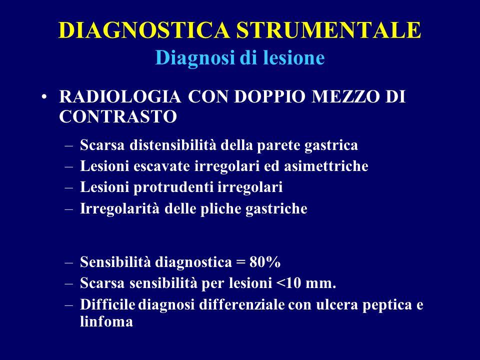 DIAGNOSTICA STRUMENTALE Diagnosi di lesione