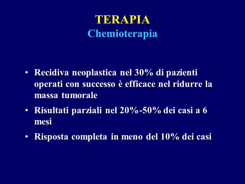 TERAPIA Chemioterapia