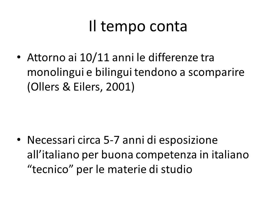 Il tempo conta Attorno ai 10/11 anni le differenze tra monolingui e bilingui tendono a scomparire (Ollers & Eilers, 2001)