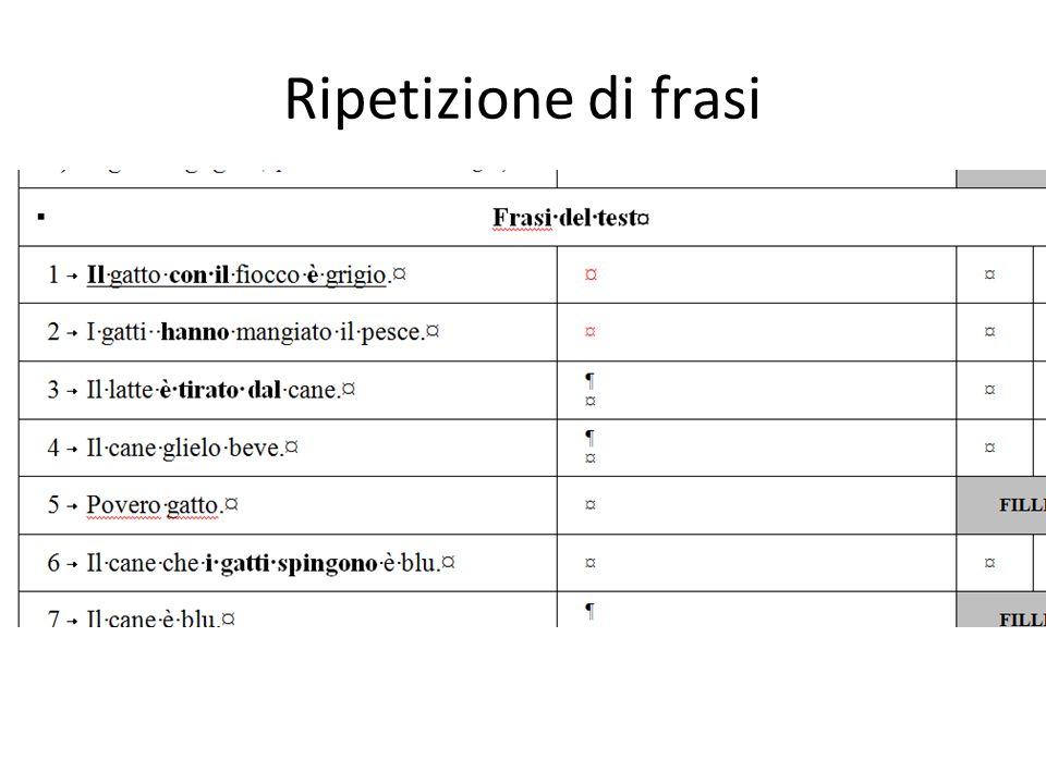 Ripetizione di frasi