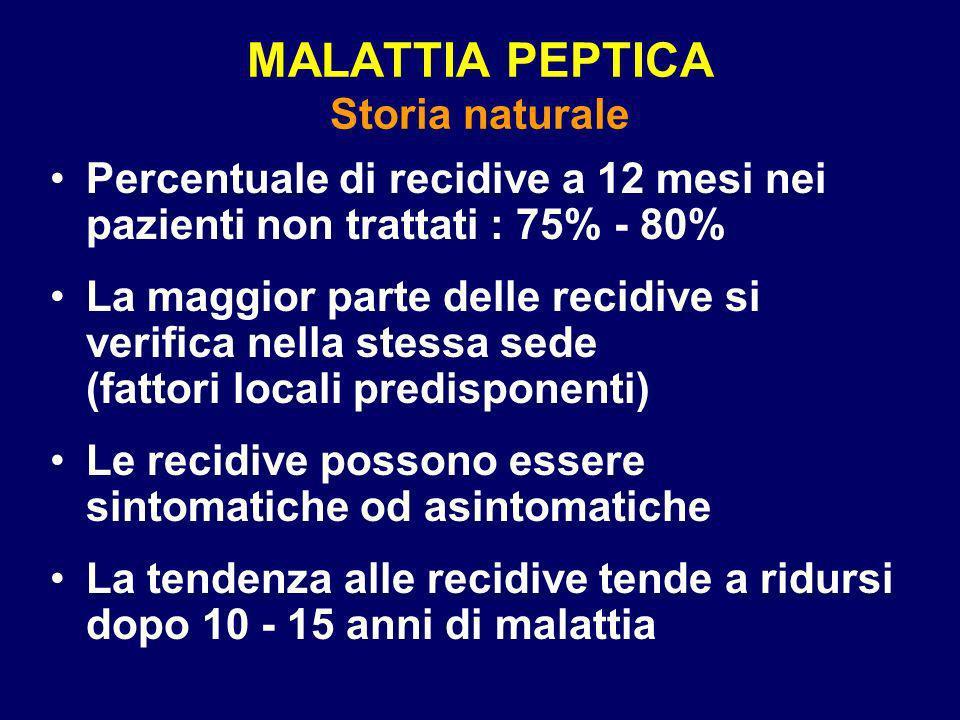 MALATTIA PEPTICA Storia naturale