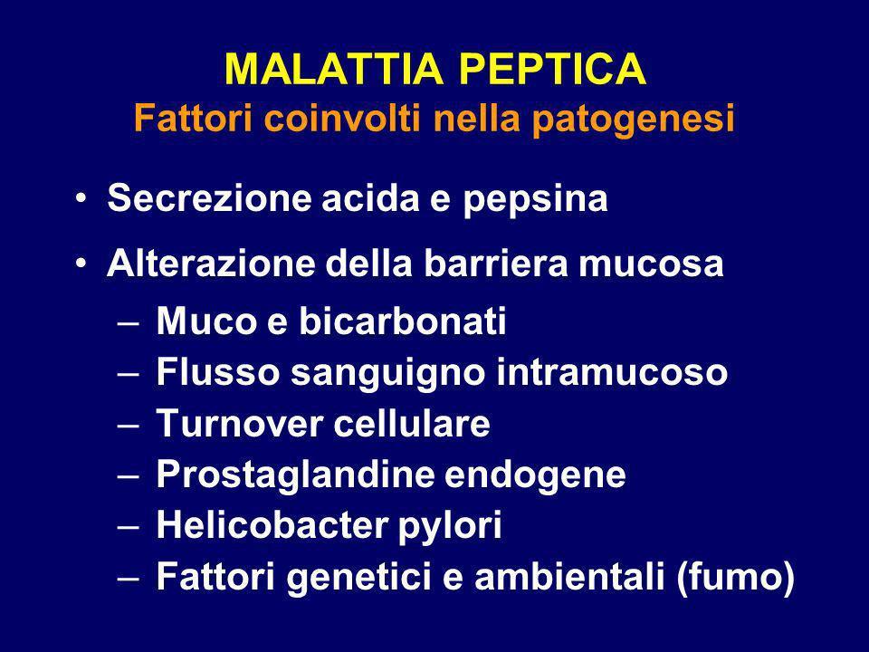 MALATTIA PEPTICA Fattori coinvolti nella patogenesi