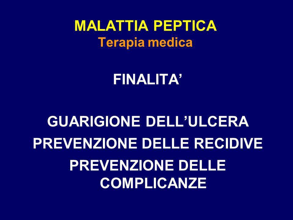 MALATTIA PEPTICA Terapia medica