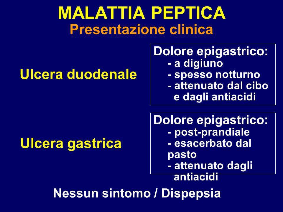 MALATTIA PEPTICA Presentazione clinica