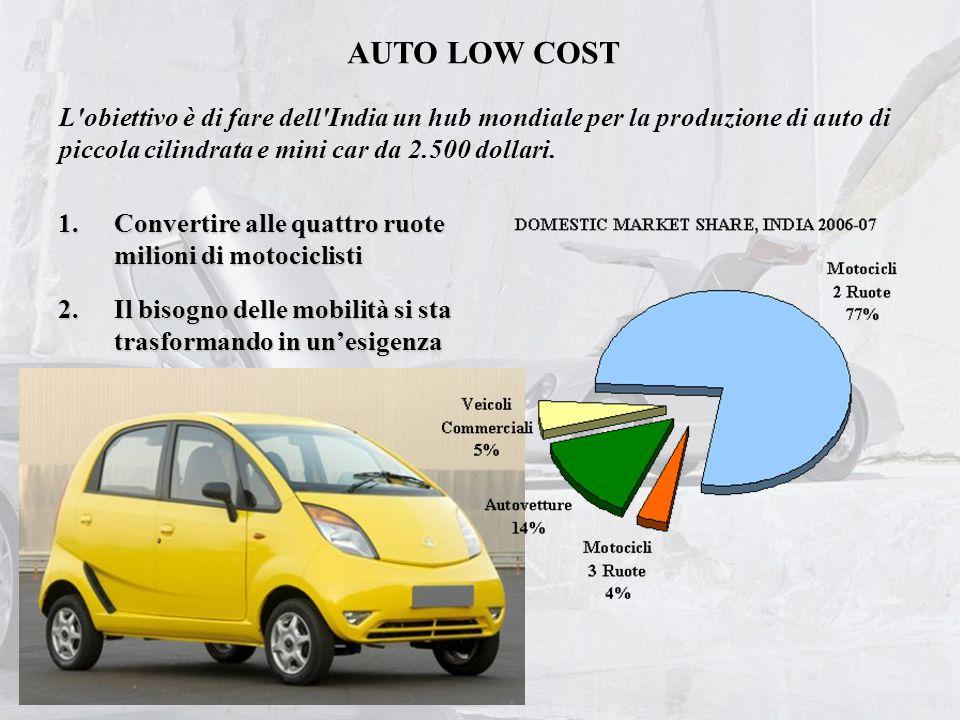 AUTO LOW COST L obiettivo è di fare dell India un hub mondiale per la produzione di auto di piccola cilindrata e mini car da 2.500 dollari.