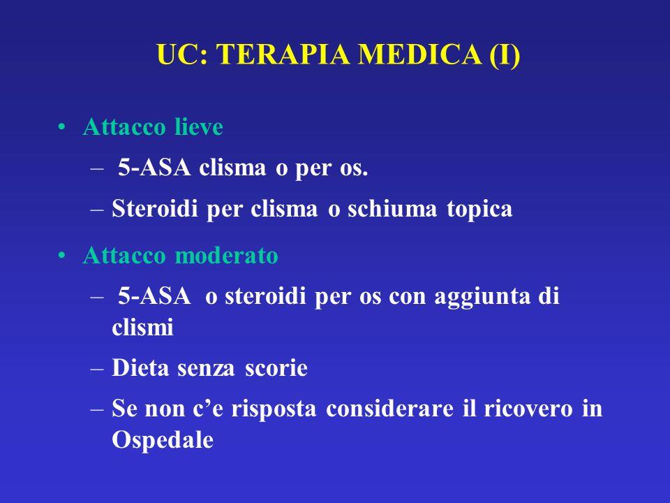 UC: TERAPIA MEDICA (I) Attacco lieve 5-ASA clisma o per os.