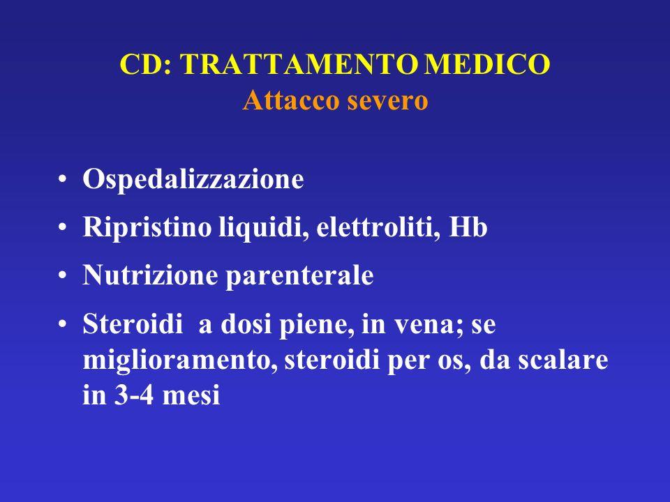 CD: TRATTAMENTO MEDICO Attacco severo