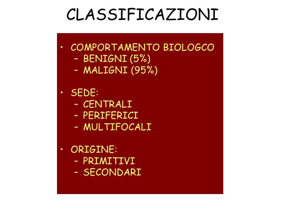 CLASSIFICAZIONI COMPORTAMENTO BIOLOGCO BENIGNI (5%) MALIGNI (95%)