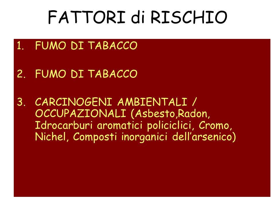 FATTORI di RISCHIO FUMO DI TABACCO