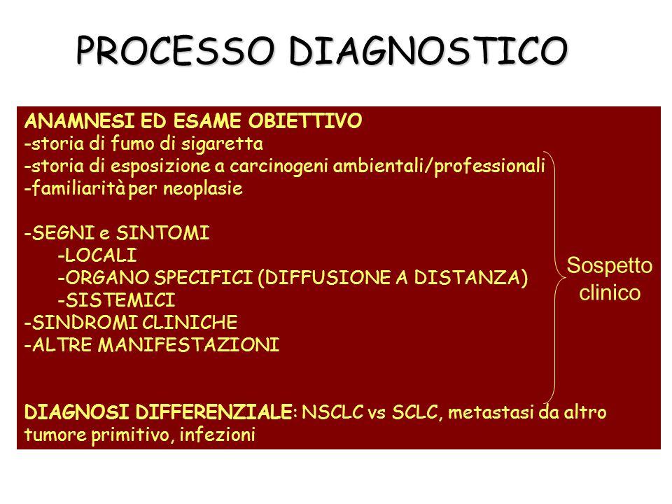 PROCESSO DIAGNOSTICO Sospetto clinico ANAMNESI ED ESAME OBIETTIVO
