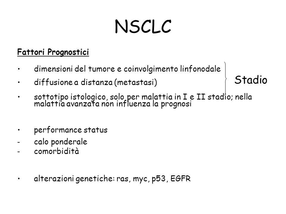 NSCLC Stadio Fattori Prognostici