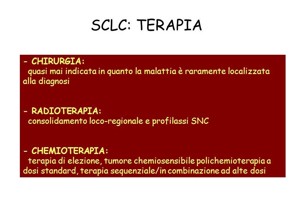 SCLC: TERAPIA - CHIRURGIA: