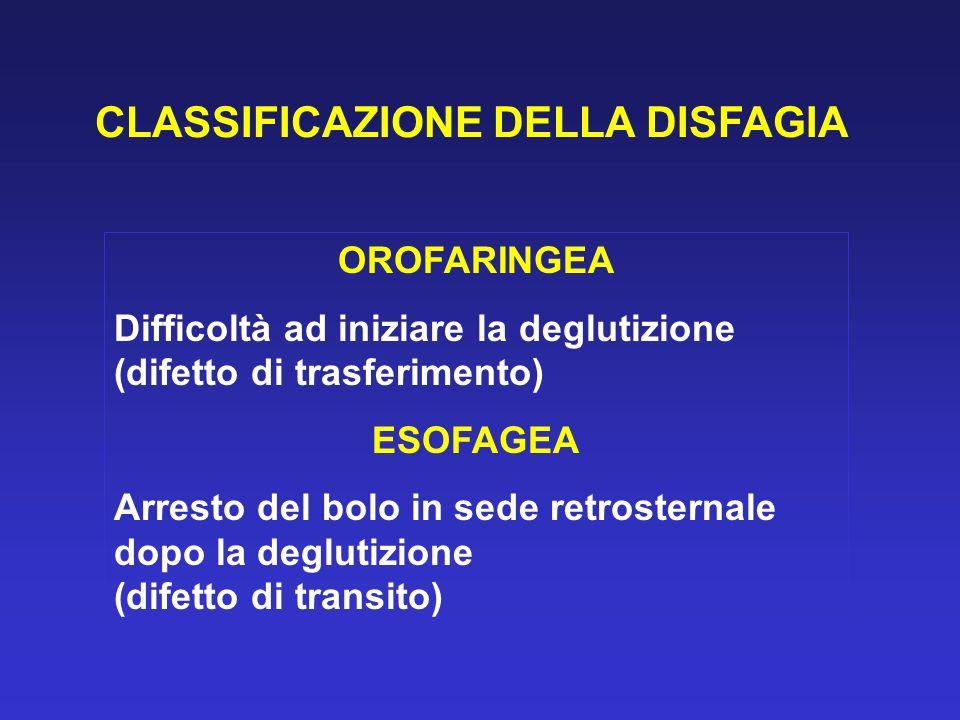 CLASSIFICAZIONE DELLA DISFAGIA