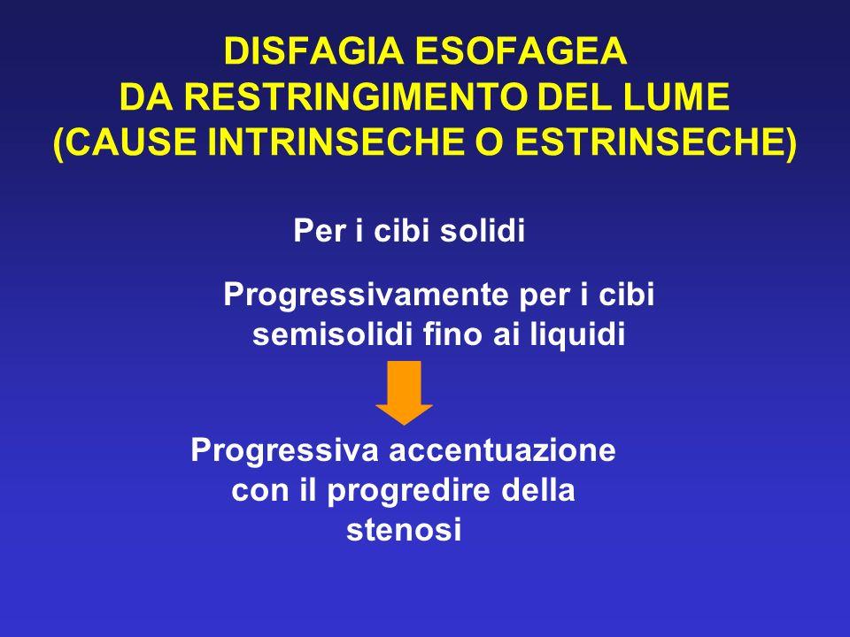 DISFAGIA ESOFAGEA DA RESTRINGIMENTO DEL LUME (CAUSE INTRINSECHE O ESTRINSECHE)