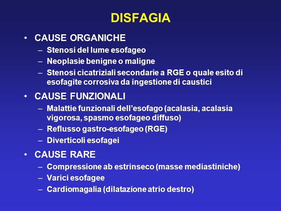DISFAGIA CAUSE ORGANICHE CAUSE FUNZIONALI CAUSE RARE