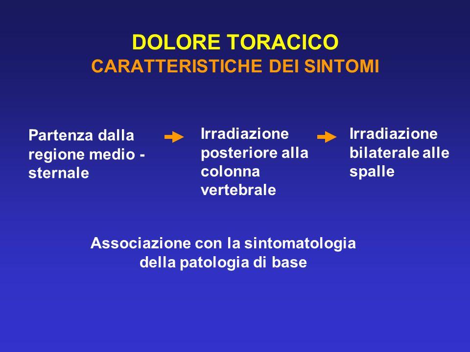 DOLORE TORACICO CARATTERISTICHE DEI SINTOMI