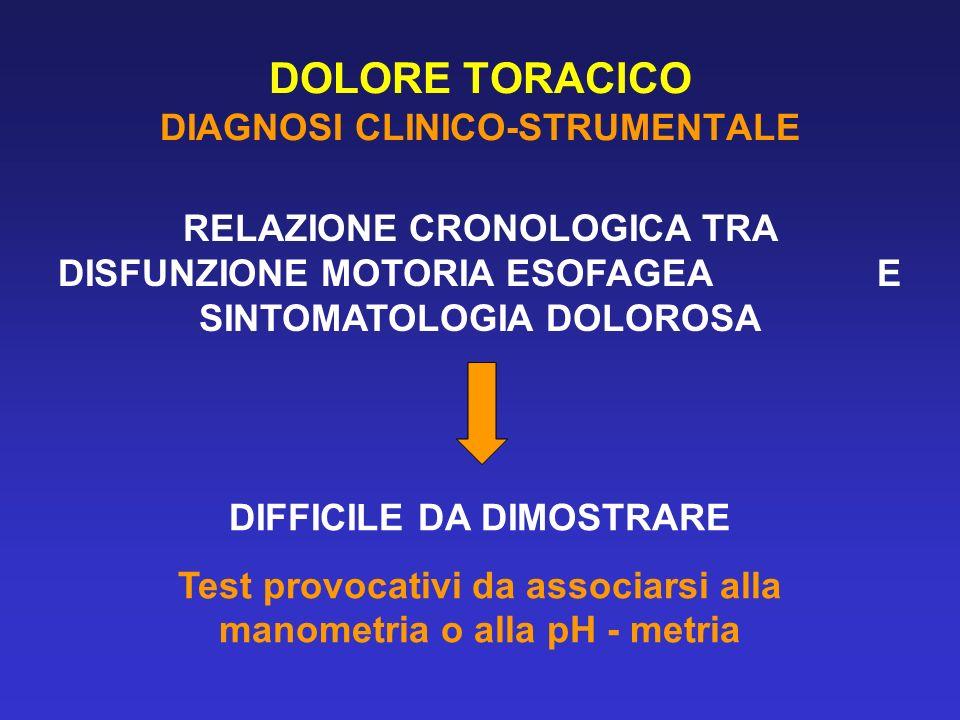 DOLORE TORACICO DIAGNOSI CLINICO-STRUMENTALE