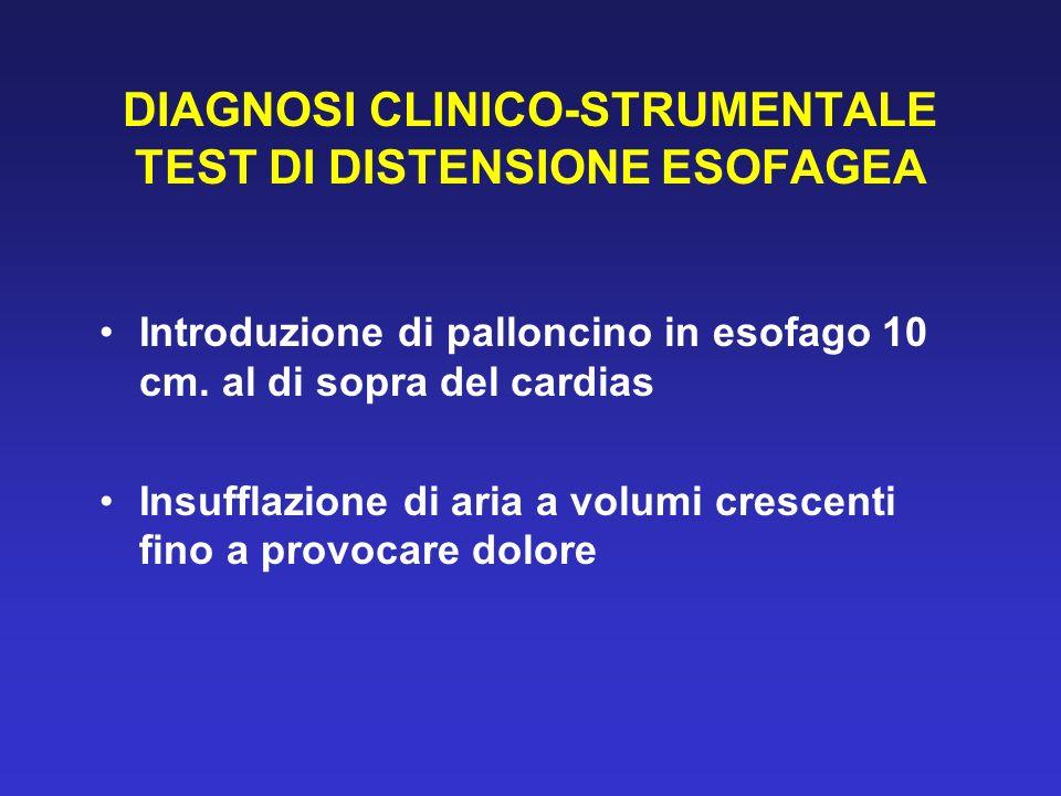 DIAGNOSI CLINICO-STRUMENTALE TEST DI DISTENSIONE ESOFAGEA