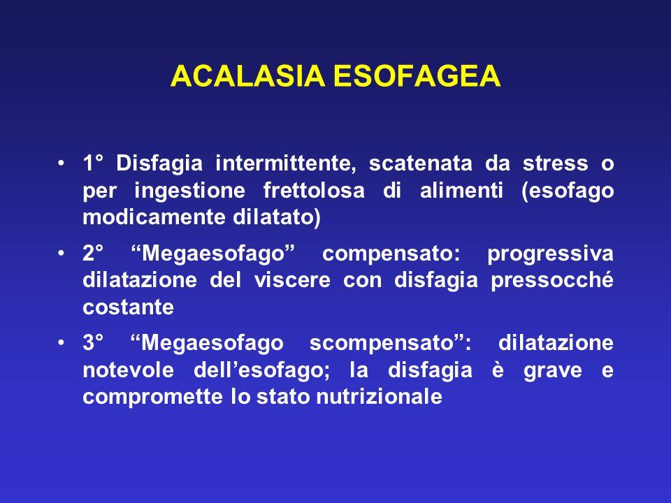 ACALASIA ESOFAGEA 1° Disfagia intermittente, scatenata da stress o per ingestione frettolosa di alimenti (esofago modicamente dilatato)