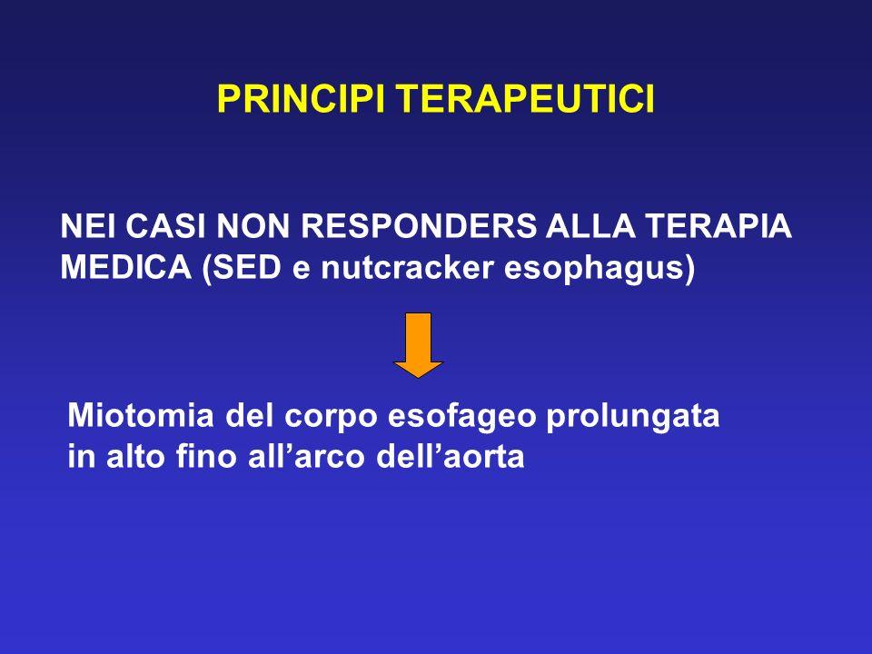 PRINCIPI TERAPEUTICI NEI CASI NON RESPONDERS ALLA TERAPIA MEDICA (SED e nutcracker esophagus)