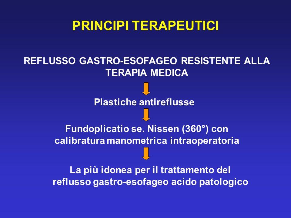 PRINCIPI TERAPEUTICI REFLUSSO GASTRO-ESOFAGEO RESISTENTE ALLA TERAPIA MEDICA. Plastiche antireflusse.
