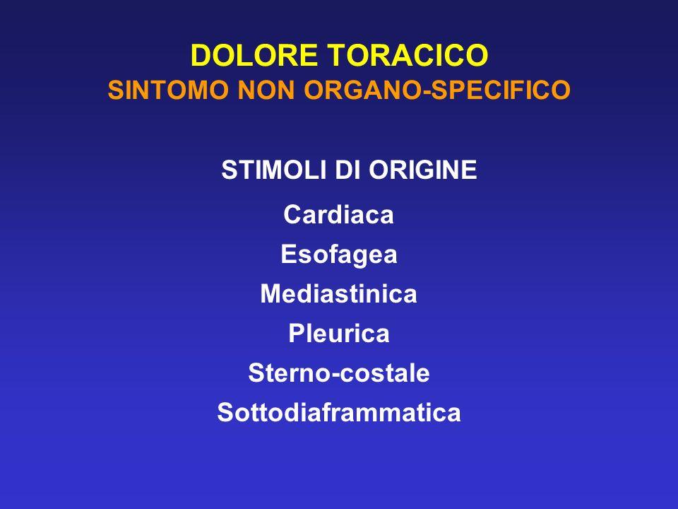 DOLORE TORACICO SINTOMO NON ORGANO-SPECIFICO
