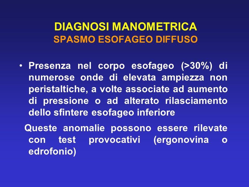 DIAGNOSI MANOMETRICA SPASMO ESOFAGEO DIFFUSO