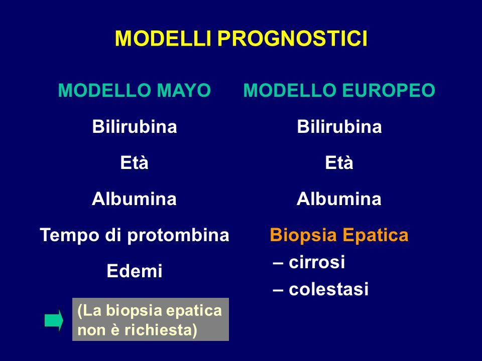 MODELLI PROGNOSTICI MODELLO MAYO MODELLO EUROPEO Bilirubina Età