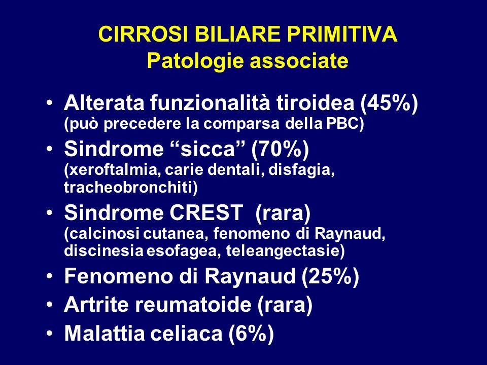 CIRROSI BILIARE PRIMITIVA Patologie associate
