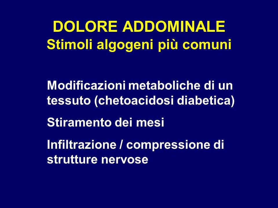 DOLORE ADDOMINALE Stimoli algogeni più comuni
