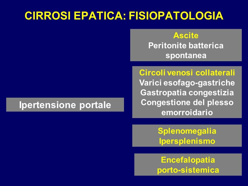 CIRROSI EPATICA: FISIOPATOLOGIA