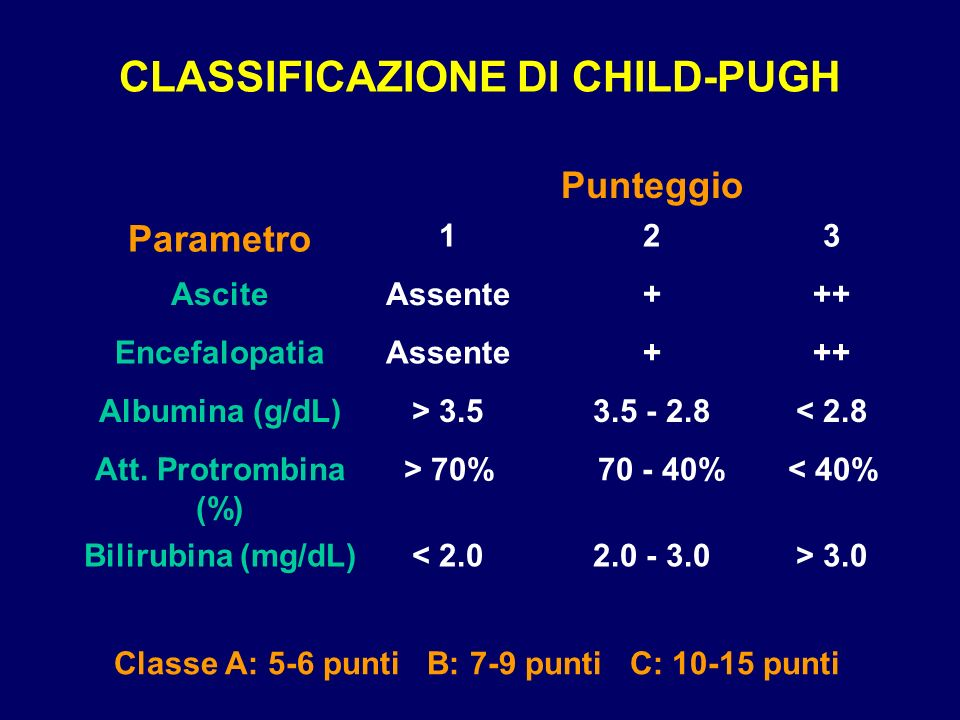 CLASSIFICAZIONE DI CHILD-PUGH