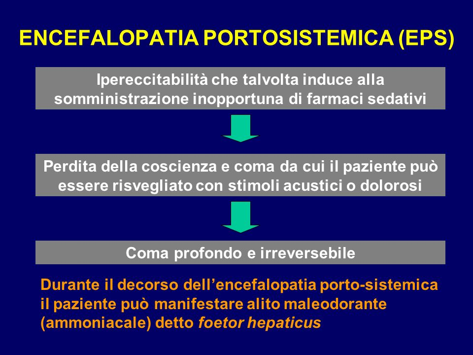 ENCEFALOPATIA PORTOSISTEMICA (EPS)